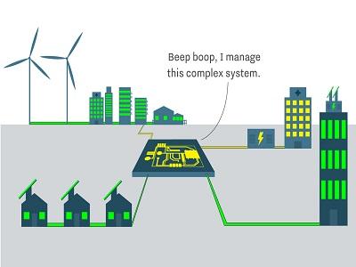 Microgrid Technology Market (1)