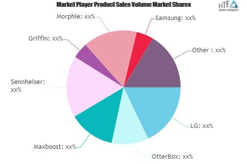 Mobile Device Accessories Market