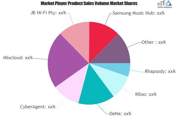 Mobile Entertainment Market