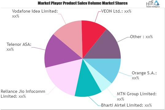 Mobile Network Operator Market