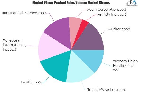 Money Transfer Agencies Market