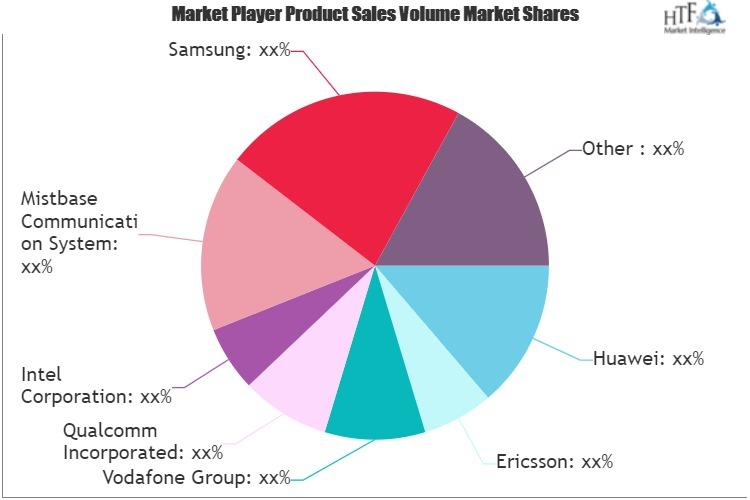 Narrowband IoT Chipset Market