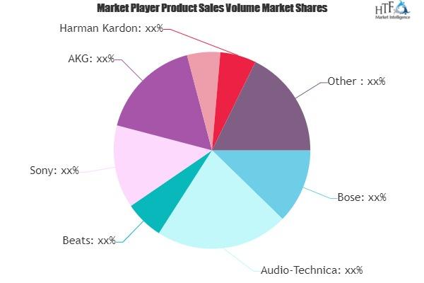 Noise-Cancelling Headphones Market
