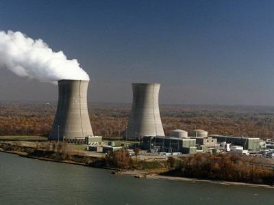 Nuclear Power Plant Market