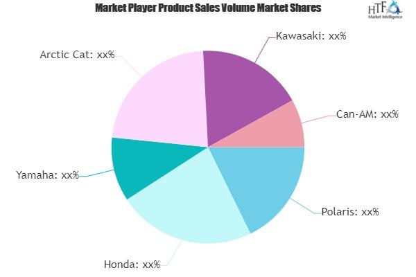 Off-Road Vehicles Market (1)