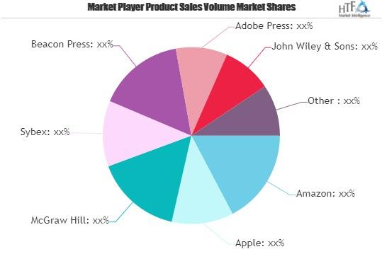 Online Books Market