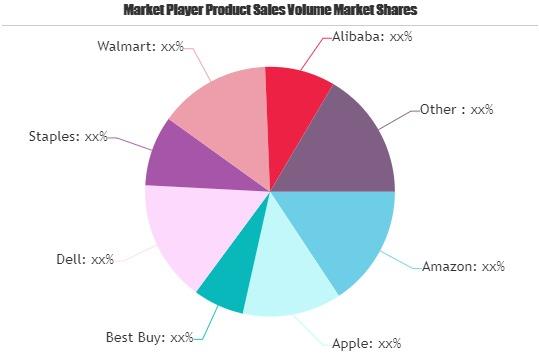 Online Electronics Retailing Market