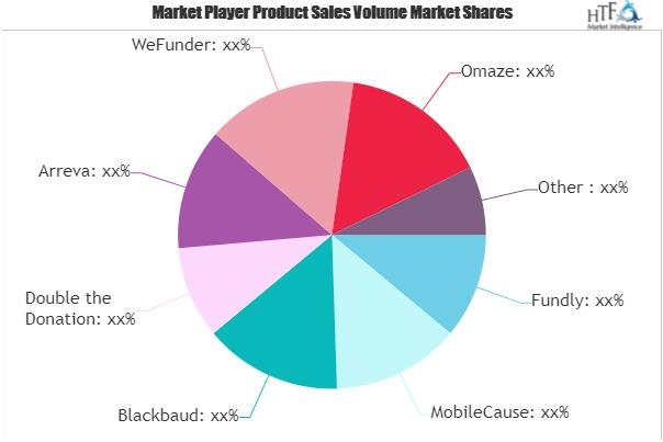 Online Fundraising Software Market (1)
