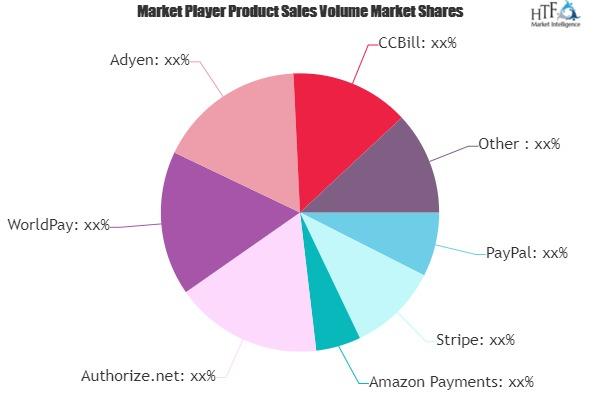 Online Payment Gateway Market (1)