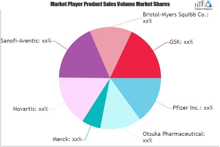 Patent Medicine Market