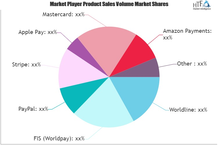 Payment Services Provider Market