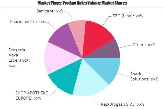 Pharma E-commerce Market (1)