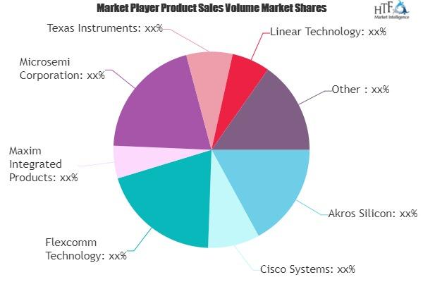 Power-over-Ethernet Chipsets Market