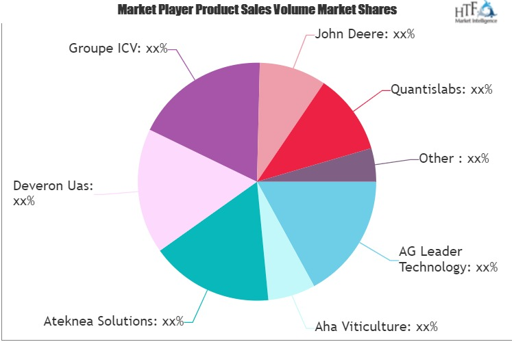 Precision Viticulture Services Market (1)