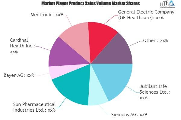 Radio Pharmaceutical Market
