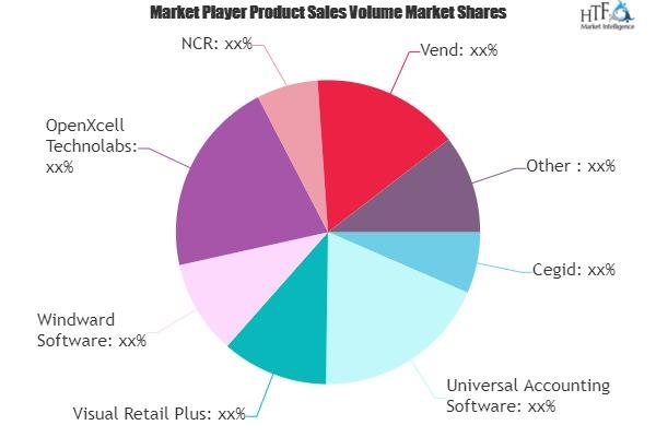 Retail Management Software Market (1)