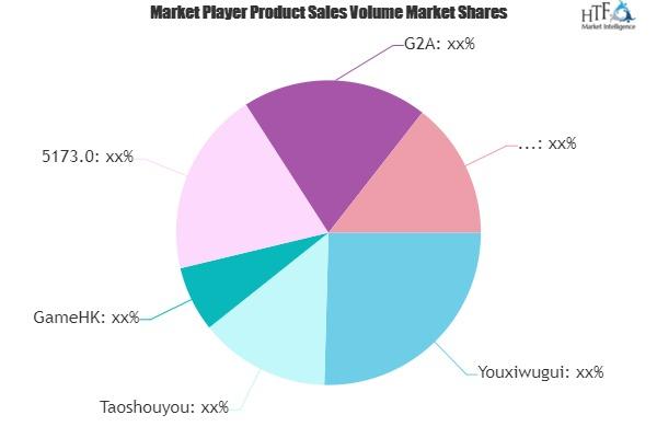 Second Hand Game Platform Market