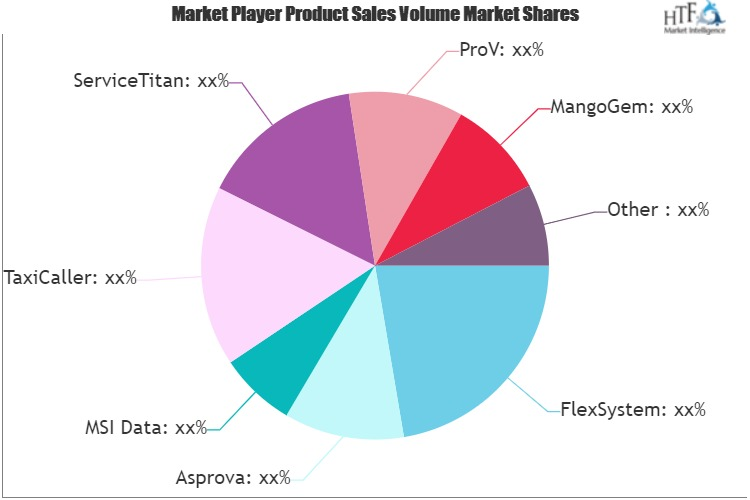 Service Scheduling Software Market