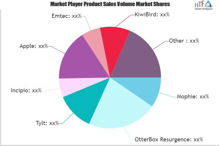 Smart Battery Case Market
