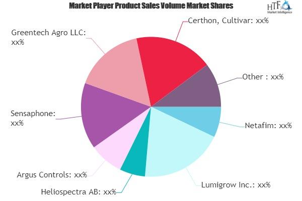 Smart Greenhouse Market (1)