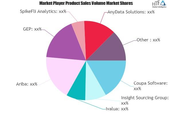 Spend Analysis Software Market