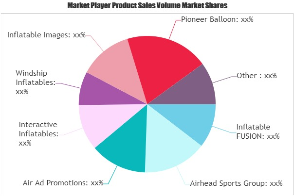 Sports Inflatable Products Market (1)