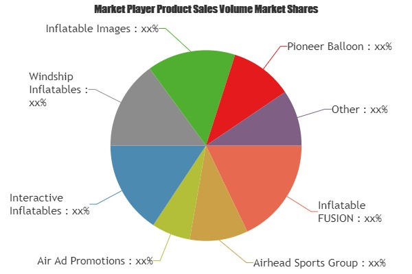 Sports Inflatable Products Market