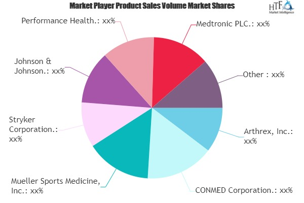 Sports Medicine Products Market (1)