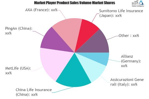 Teenager Life Insurance Market