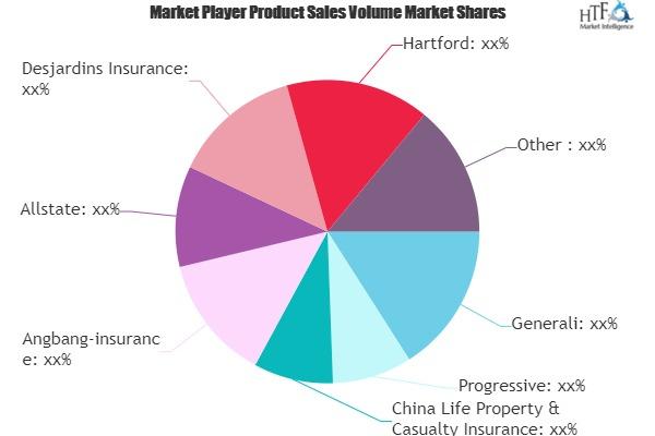 Usage Based Insurance Market (1)