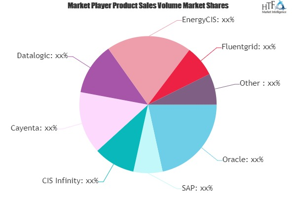 Utilities Customer Information System Software Market