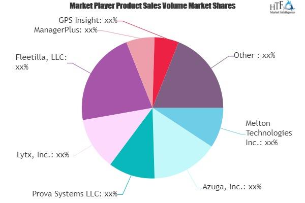 Vehicle Fleet Management Software Market