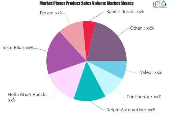 Vehicle Security Market