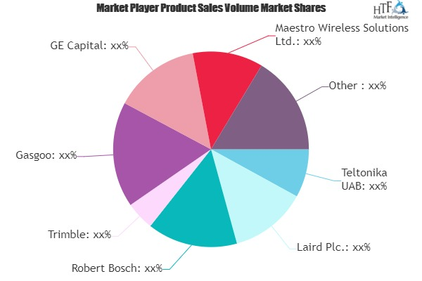 Vehicle Tracking Systems Market