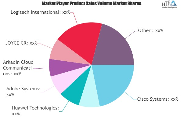 Video Conference Software Market