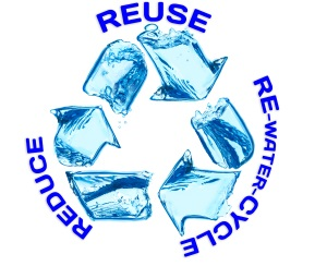Water Recycle and Reuse Market