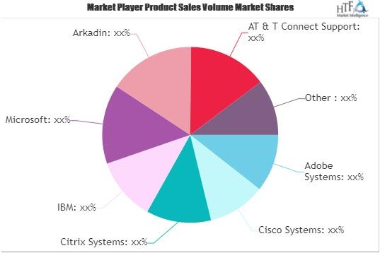 Web Conferencing Market