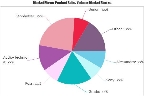 Wireless Earphone Market (1)