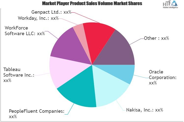 Workforce Analytics Software Market (1)