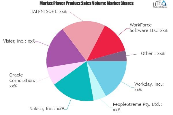 Workforce Analytics Software Market